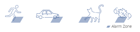 تشخیص انسان و وسایل نقلیه یا فناوری acusensce هایک ویژن
